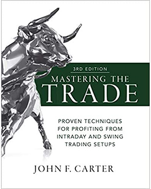 Mastering the Trade: Proven Techniques for Profiting from Intraday and Swing Trading Setups